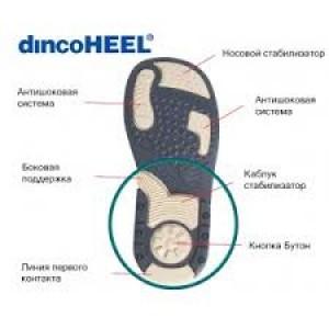Технологии DincoHEEL, SPS и материал TECHNOGEL от Ortopedia